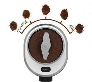 Homgeek Coffee Grinder
